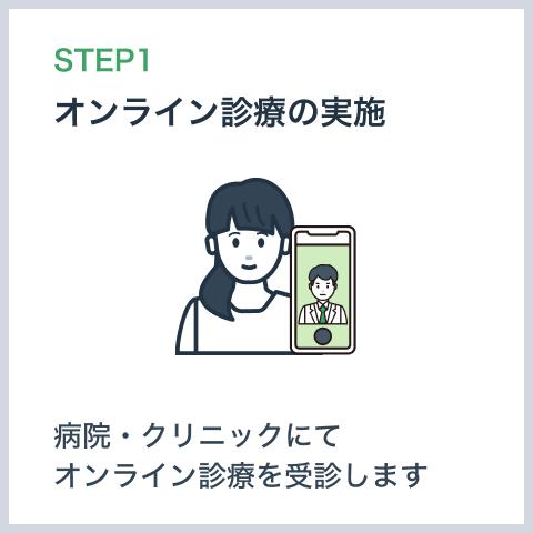 STEP1:オンライン服薬指導の実施